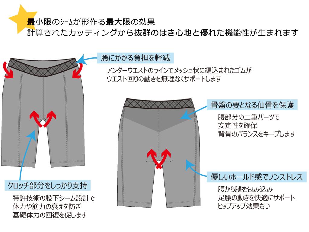 pedalpants